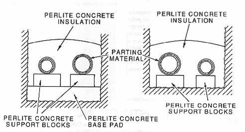 pdf plastic design of buried pipelines in settlement areas