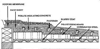 Perlite Concrete Roof Decks Schundler Company